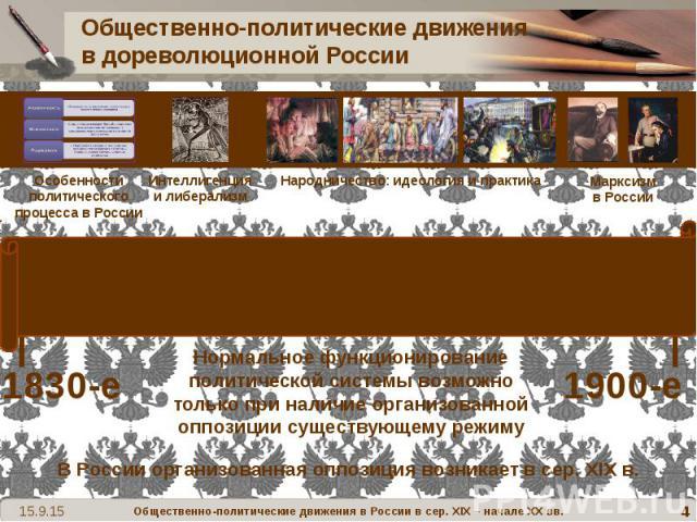 Общественно-политические движения в дореволюционной России