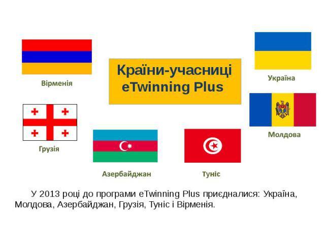 Країни-учасниці eTwinning Plus